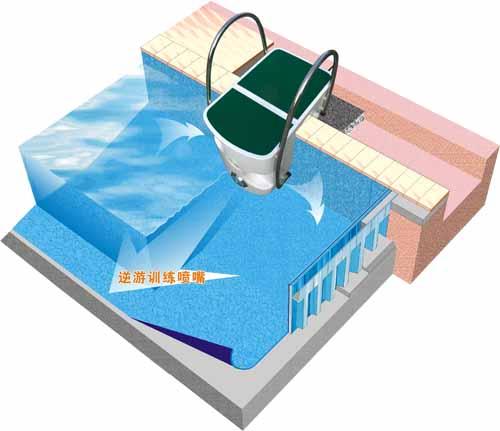 泳池一体化快捷式壁挂机